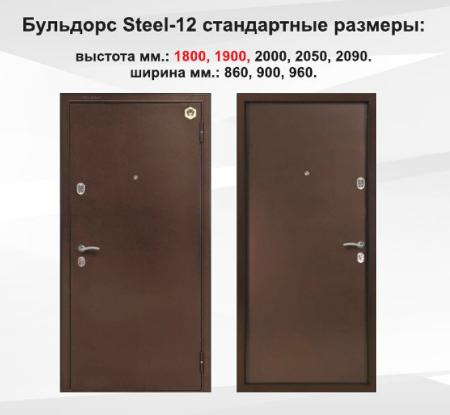 габариты новых металлических дверей